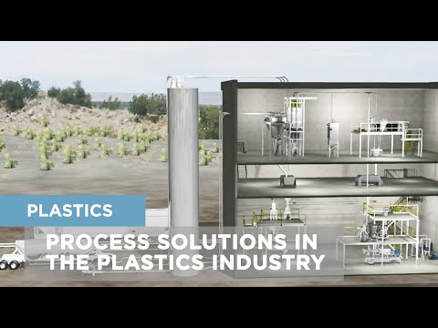 Process Solutions in the Plastics Industry