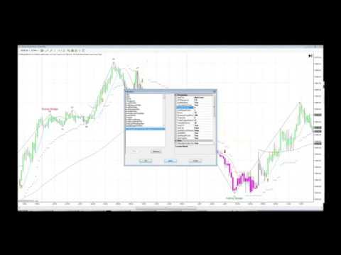 Lucrum Ruby Futures Trading System Overview & Demonstration for NinjaTrader