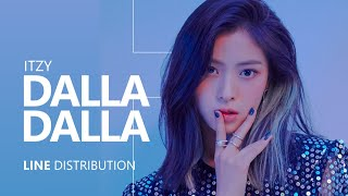Download lagu ITZY 달라달라 DALLA DALLA Line Distribution