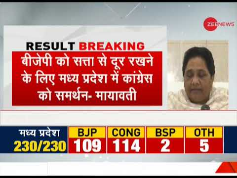 Breaking: Will support Congress in Madhya Pradesh to keep BJP out: Mayawati