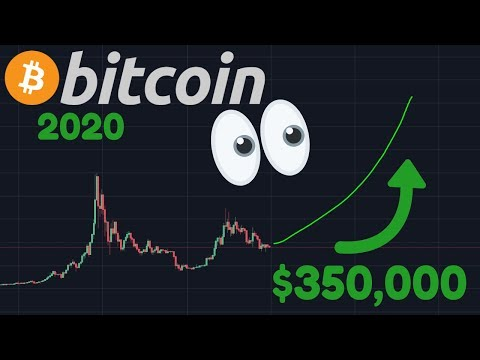 BITCOIN PRICE TO $350,000!!!! | BTC Is Up 9,000,000%!! | 3Commas