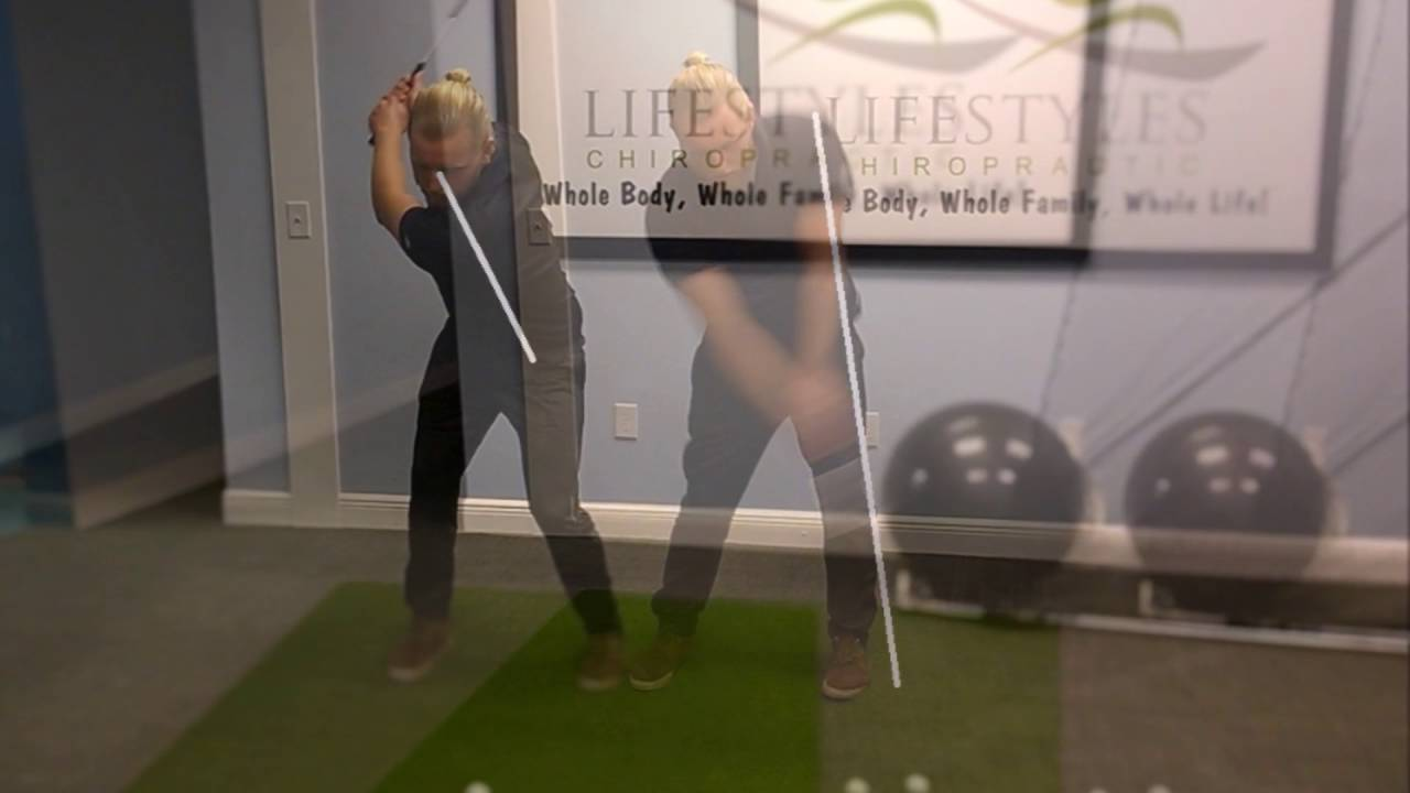 Applied Kinesiology - Biomechanics of a Golf Swing - YouTube