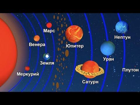 Как называется 7 планета от солнца
