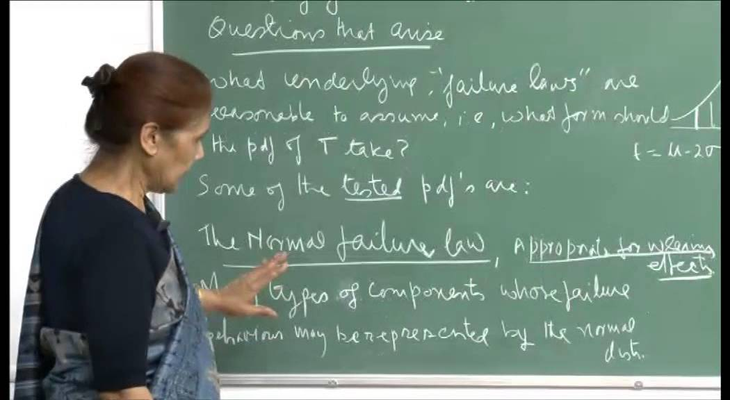Mod-01 Lec-38 Application to reliability theory failure law