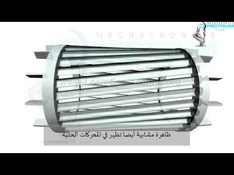 المحرّك الحثّي (مترجم) - Induction Motor