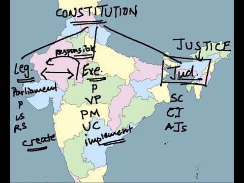 Gov India Explained - 3. The Legislative Branch