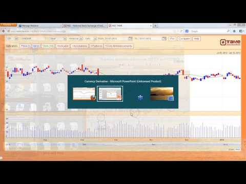 Webinar on Currency Derivatives Trading