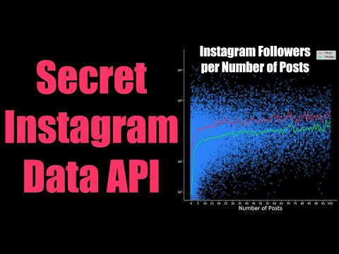 🤐 The Instagram Data API You Can't Use For Scraping