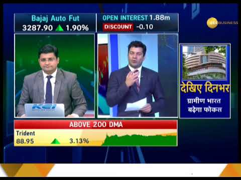 Markets@Noon: Watch afternoon update of trade market