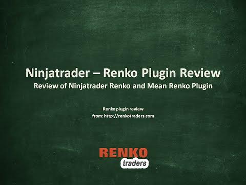 Ninjatrader Renko and Mean Renko Plugin Review