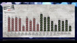 GPU MINING Hashrate 1080 Ti|1080|1070|1060|980 Ti|980|970|960|RX 580|RX 570|RX 480|RX 470|RX 460X