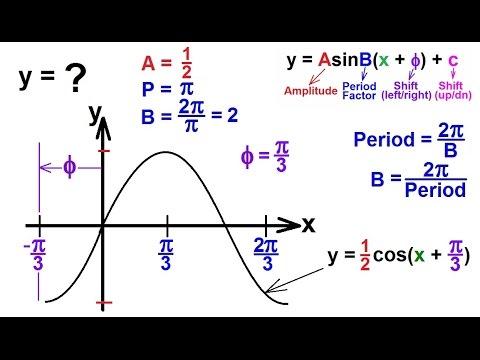 PreCalculus - Trigonometry (47 of 54) Find the Amplitude, Period