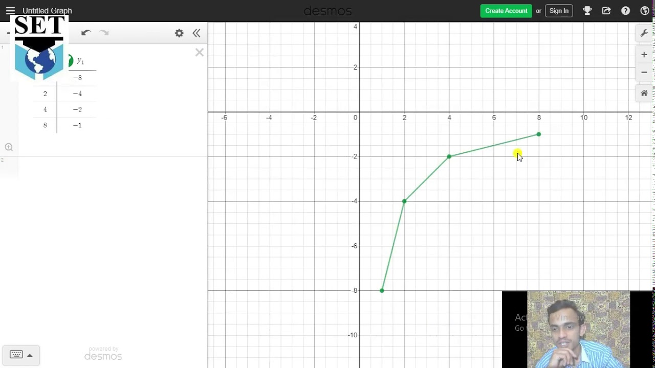 Identification of Graphs Direct and Inverse Proportion