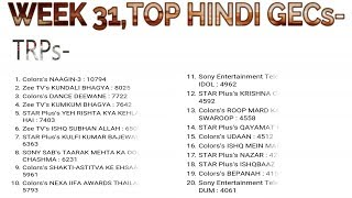 Top hindi serials | top 20 tv shows | barc trp