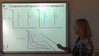 Лекции по физике. Урок № 10.