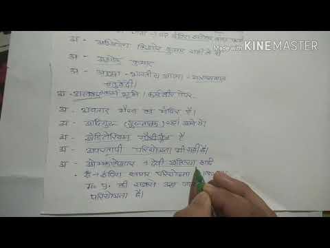 Khandwa District tricky gk