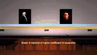 Effect of Heat on a Bimetallic Strip