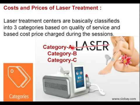 Laser Hair Removal Cost In India Facial And Fullbody Youtube