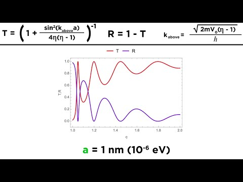 The Quantum Barrier Potential Part 2: Defining the Transmission and Reflection Coefficients