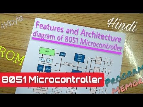Features and Architecture diagram of 8051