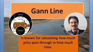 W D GANN LINE