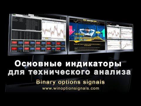 Основные индикаторы для технического анализа