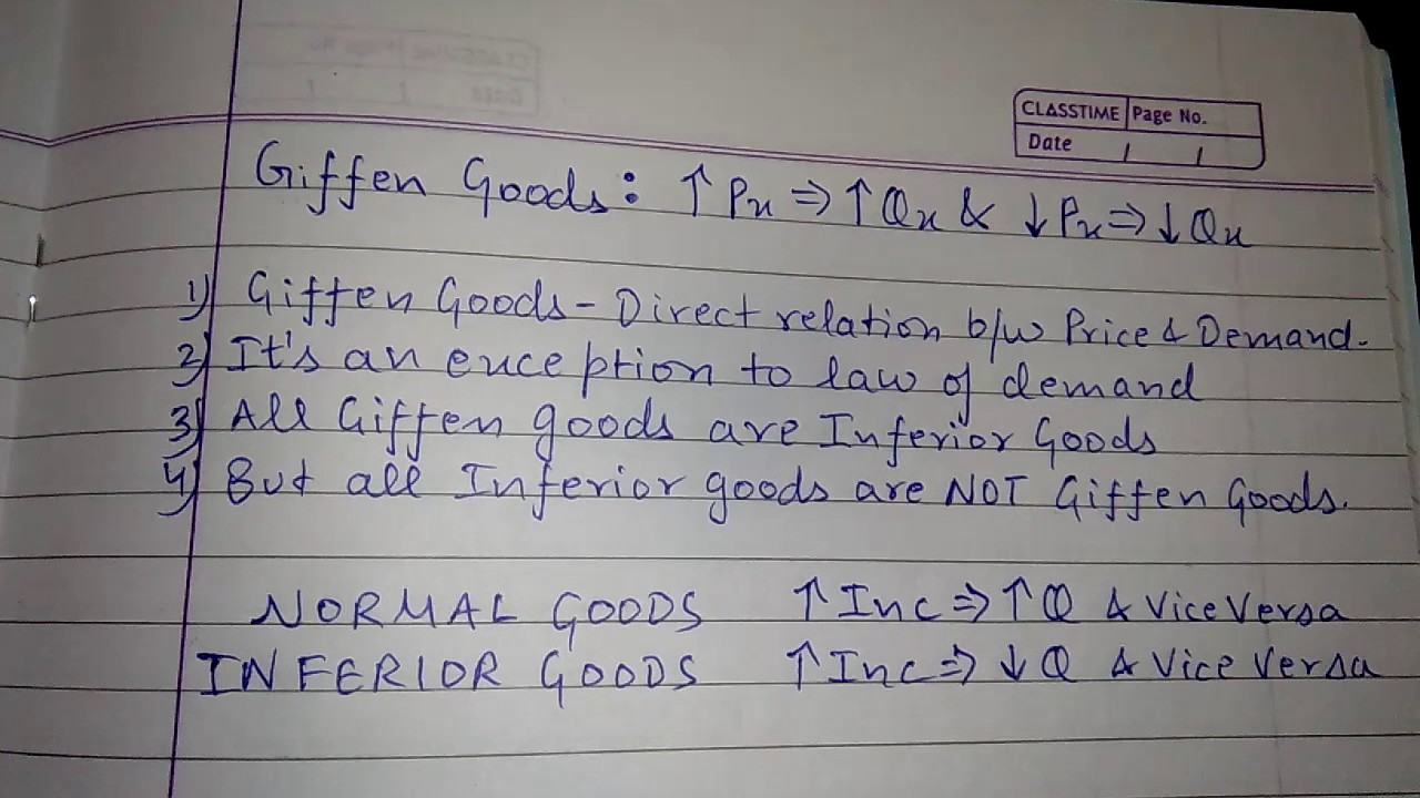 Difference Between Giffen Goods and Inferior Goods