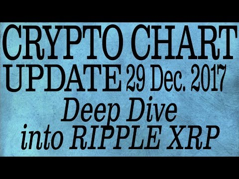 Ripple XRP Deep Dive   Crypto Currency Chart Analysis for December 29, 2017