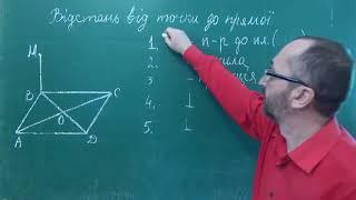 Тема 11 Урок 4 Відстань від точки до прямої Задача 4  - 10 клас