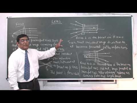 XII_54.Ray Optics, Lens Characteristics-1 (2013)
