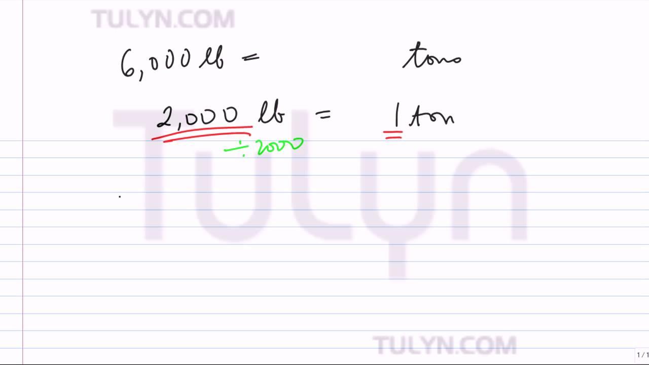 Ton equals how many btu