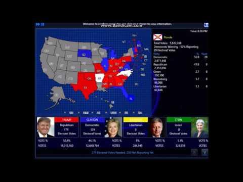 2016 Election Simulation: Clinton vs Trump