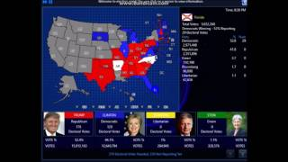 2016 Election Simulation: Clinton vs Trump