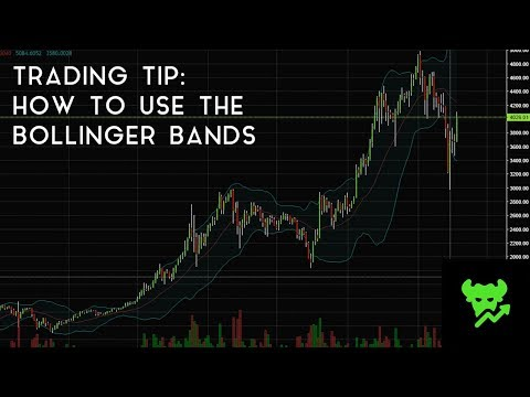 Trading Tip #3: How To Use The Bollinger Bands