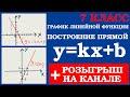 Как построить график функции 7 класс - построение линейной функции по двум точкам