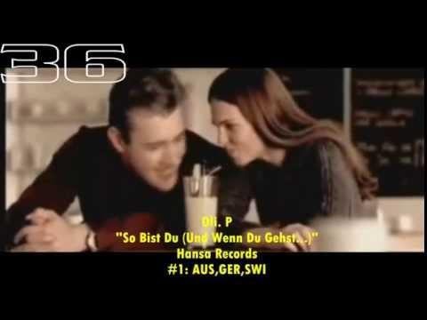 1999 European Year-End Hot 100 Singles