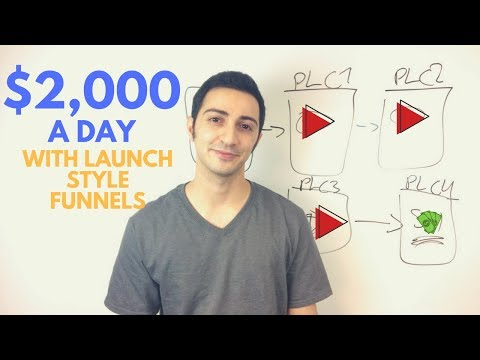 How to Earn $2,000/Day In Affiliate Marketing Using Launch Style Funnels