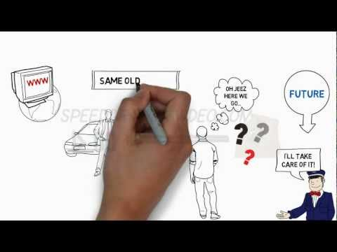 Whiteboard Animation Productions - Video Scribe