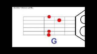 David Scarpeta Libre soy Acordes Guitarra acustica