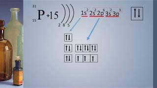 """Как решать 1 задание из ЕГЭ по химии """"Электронная конфигурация атома"""""""
