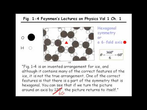 Mistake in Fig. 1-4 of Feynman's Lecture on Physics, Vol 1, Chapter 1