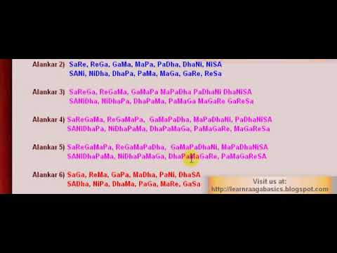 Alankaar   Indian Classical Music