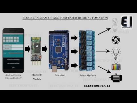 Android based home automation with Arduino