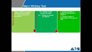 Video on Mann Whitney Test for Not Normal Distribution