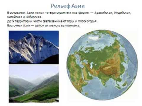 Территория Азии