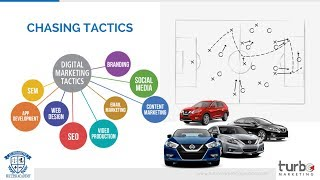 The 7 Sins of Automotive Car Sales & Customer Attraction - Sin #1 Chasing Tactics