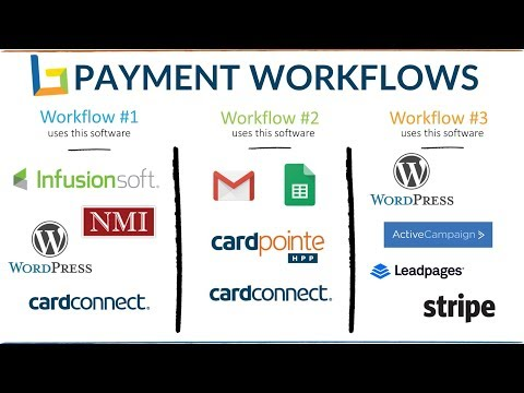 payment-processing-workflow-to-accept-credit-card-payments-online