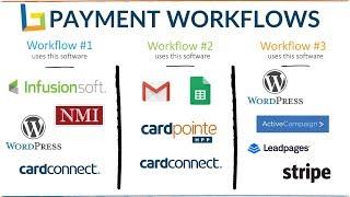 Pos Payment Gateway