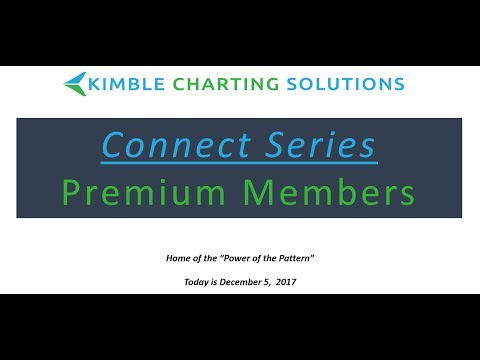 Top Chart Patterns from Premium Member Connect Series Webina