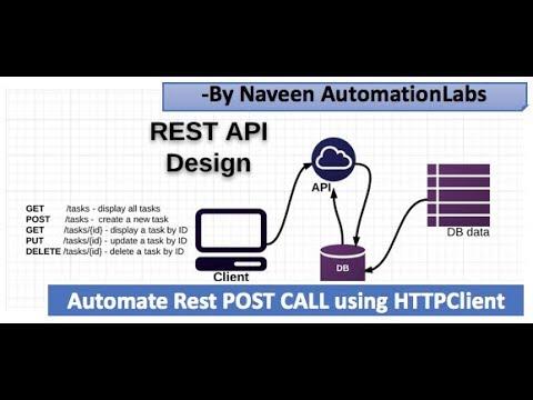 Automate Rest POST Call using HTTP Client - Rest API Automation - Part-5